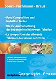 Food composition and nutrition tables.