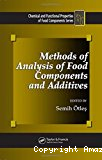 Methods of analysis of food components and additives.