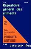 Table de composition des produits laitiers
