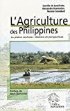 L'agriculture des Philippines