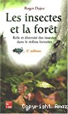 Les insectes et la forêt