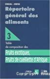 Table de composition des fruits exotiques, fruits de cueillette d'Afrique