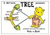 Tree mechanics explained with sensitive words by Pauli the Bear