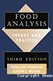 Food analysis. Theory and practice.